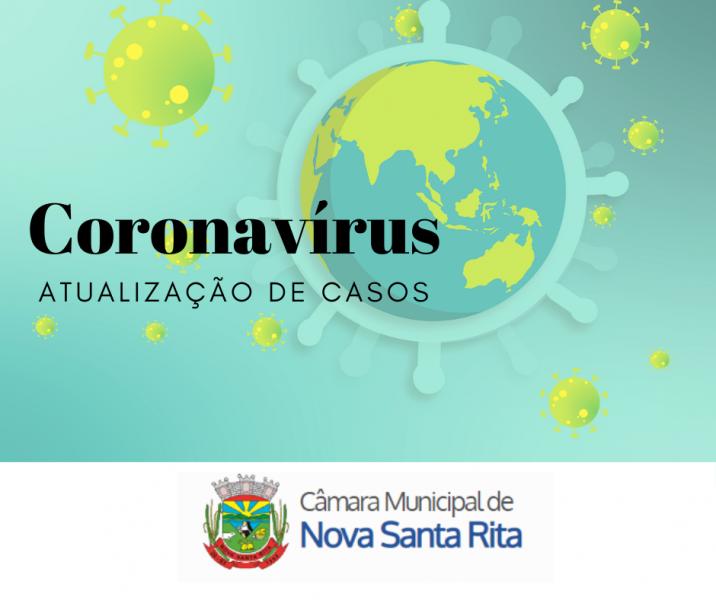 Município segue com queda no registro de novos casos de Covid-19